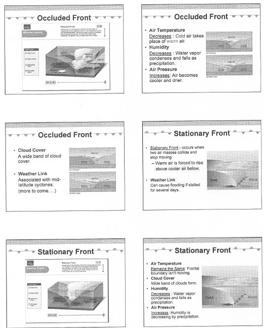 Air Masses Fronts Teaching Portfolio